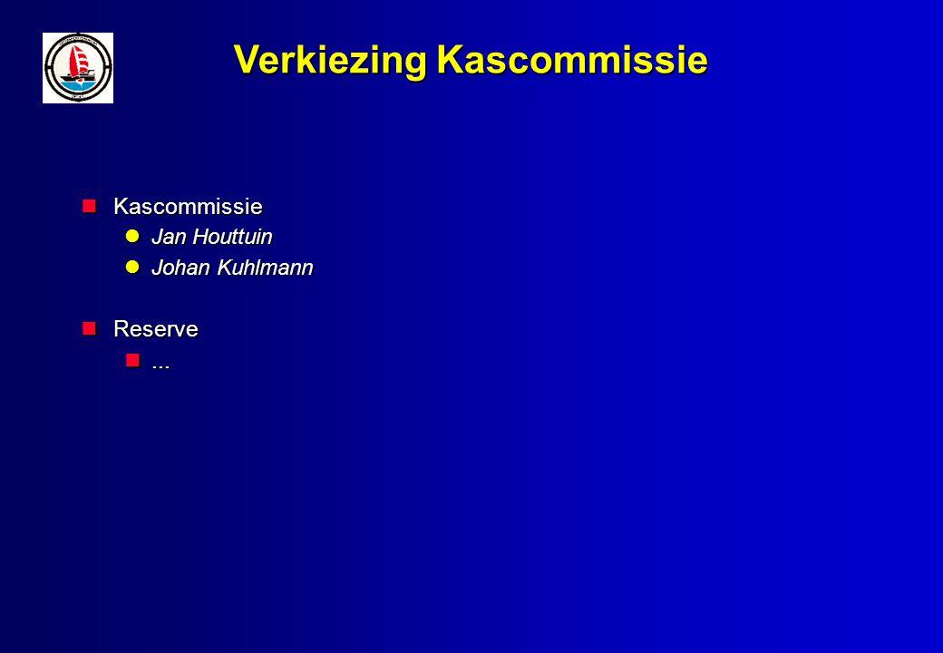 Verkiezing Kascommissie Kascommissie Kascommissie Jan Houttuin Jan Houttuin Johan Kuhlmann Johan Kuhlmann Reserve Reserve......