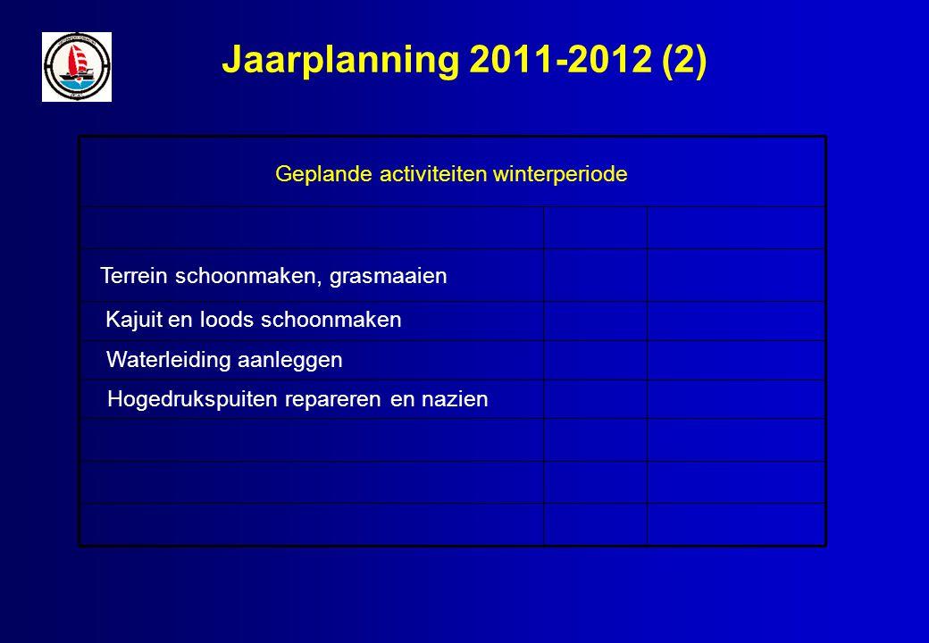 Jaarplanning 2011-2012 (2) Geplande activiteiten winterperiode Kajuit en loods schoonmaken Terrein schoonmaken, grasmaaien Waterleiding aanleggen Hogedrukspuiten repareren en nazien