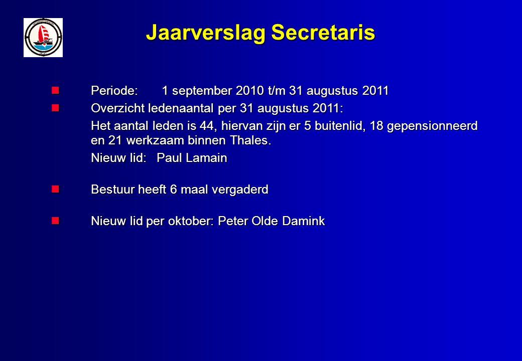 Jaarverslag Terreincommissie (1) Schoonmaakdag 26 maart 2011 Schoonmaakdag 26 maart 2011 Vanwege bezuinigingen bij Thales, wordt het terrein niet meer onderhouden door Fa.Donkers.