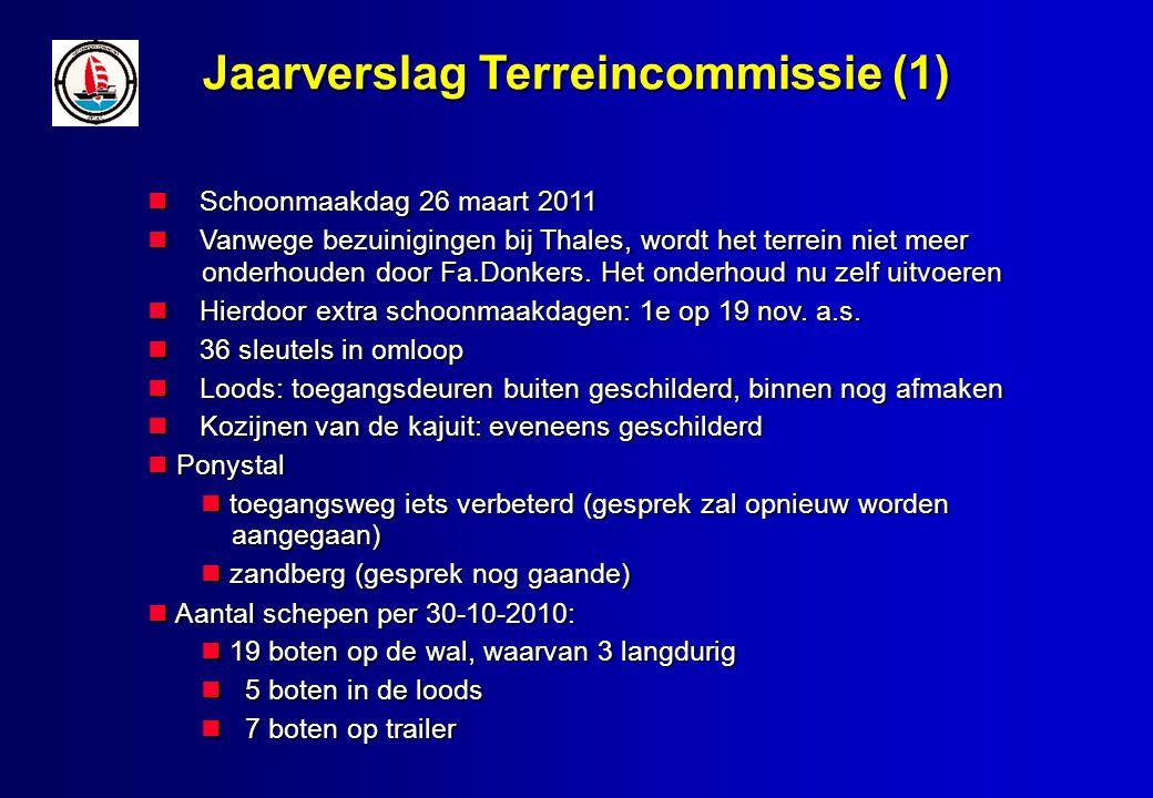 Jaarverslag Terreincommissie (2) Evaluatie Takeldag op 22 oktober: Evaluatie Takeldag op 22 oktober: Algemeen: Hijsen ging goed.