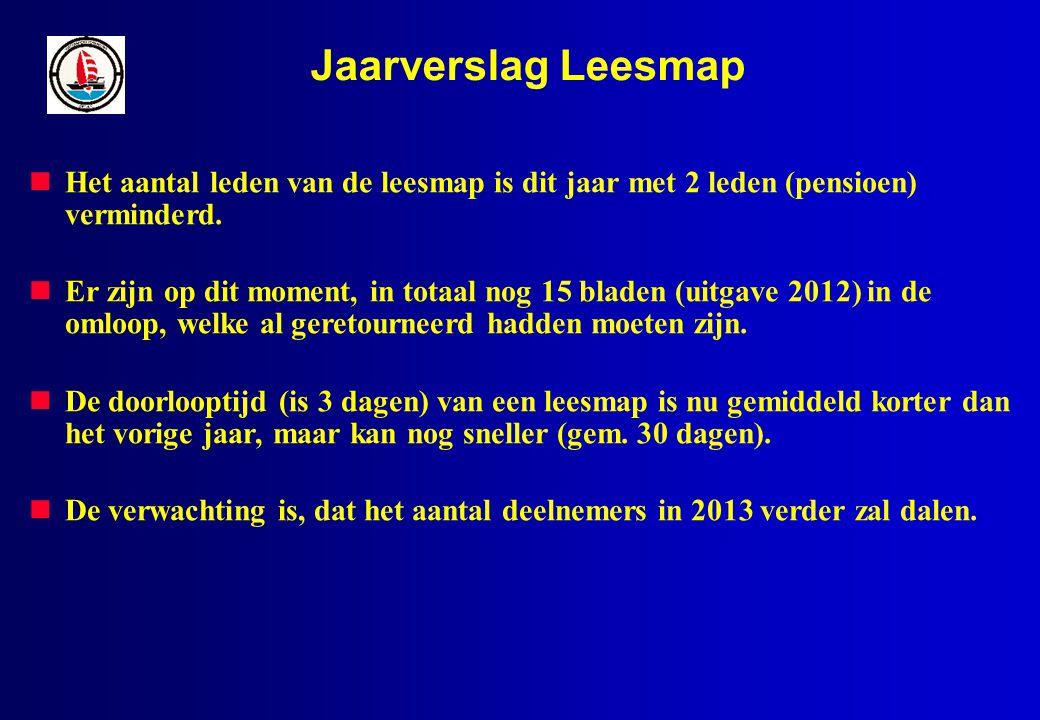 Jaarverslag Leesmap Het aantal leden van de leesmap is dit jaar met 2 leden (pensioen) verminderd.