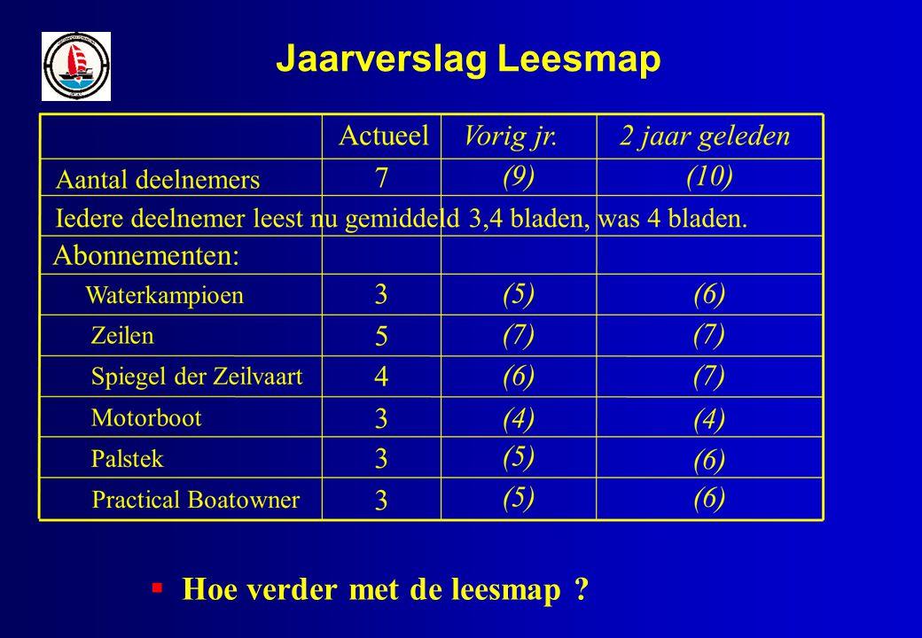 Jaarverslag Leesmap  Hoe verder met de leesmap