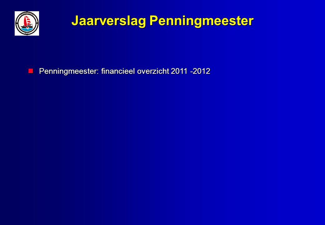 Jaarverslag Penningmeester Penningmeester: financieel overzicht 2011 -2012 Penningmeester: financieel overzicht 2011 -2012