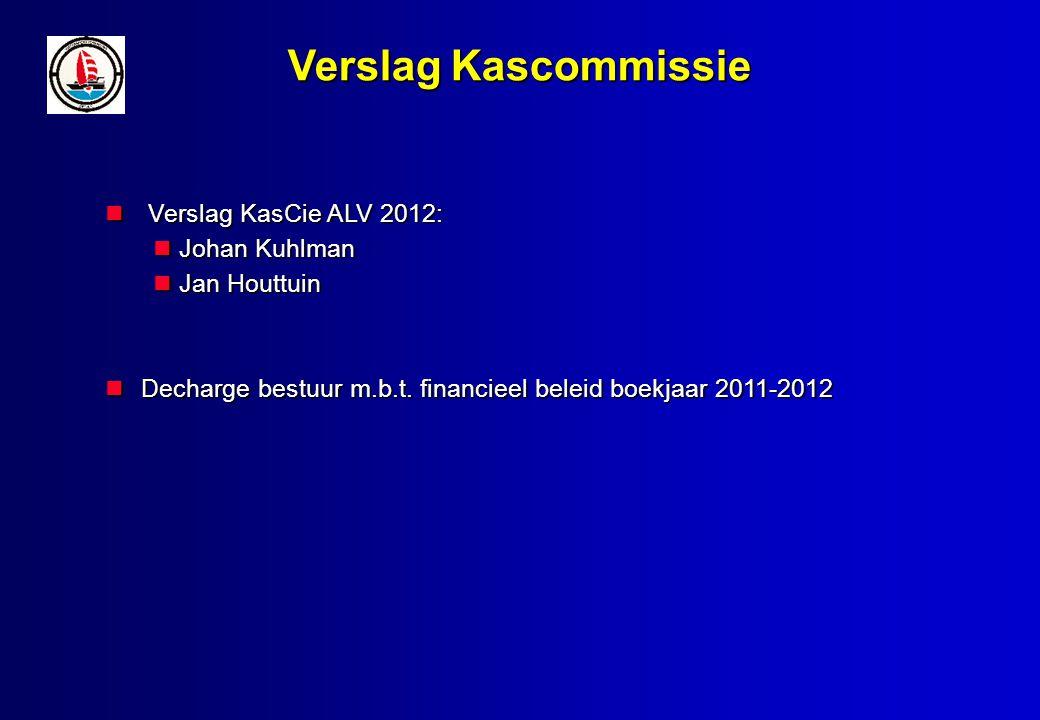 Verslag Kascommissie Verslag KasCie ALV 2012: Verslag KasCie ALV 2012: Johan Kuhlman Johan Kuhlman Jan Houttuin Jan Houttuin Decharge bestuur m.b.t.