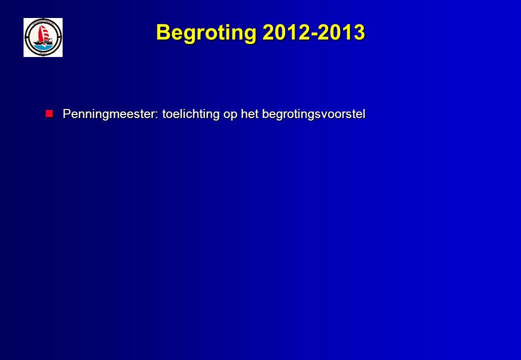 Begroting 2012-2013 Penningmeester: toelichting op het begrotingsvoorstel Penningmeester: toelichting op het begrotingsvoorstel