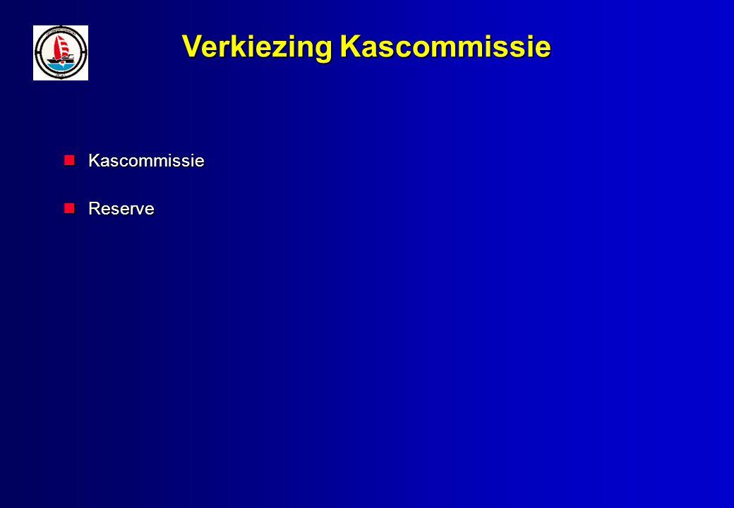 Verkiezing Kascommissie Kascommissie Kascommissie Reserve Reserve