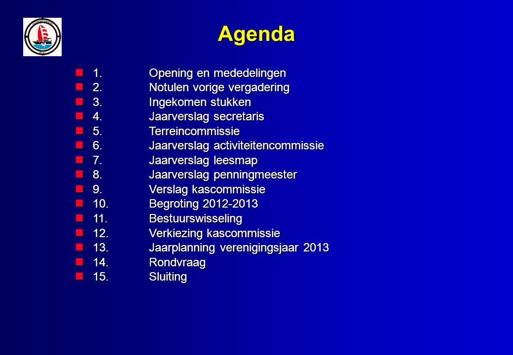 Agenda 1. Opening en mededelingen 1. Opening en mededelingen 2.