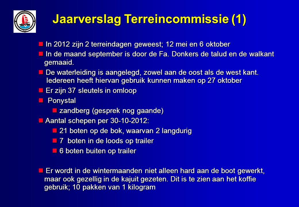 Jaarverslag Terreincommissie (2) Evaluatie Takeldag op 27 oktober: Evaluatie Takeldag op 27 oktober: Algemeen: Hijsen ging goed.