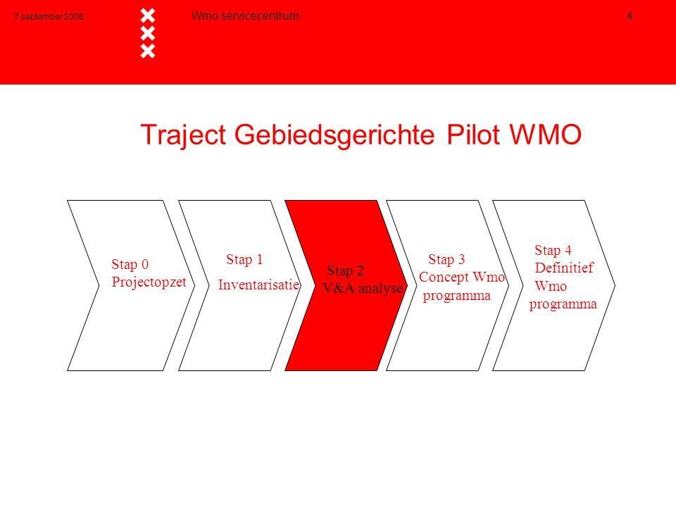 7 september 2006 Wmo servicecentrum 4 Traject Gebiedsgerichte Pilot WMO Stap 0 Projectopzet Stap 1 Inventarisatie Stap 2 V&A analyse Stap 3 Concept Wmo programma Stap 4 Definitief Wmo programma