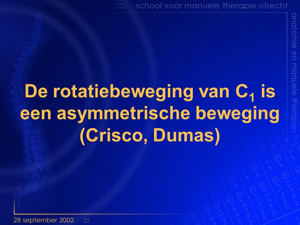 Dumas: CT- reconstructie van rotatie C1- C2