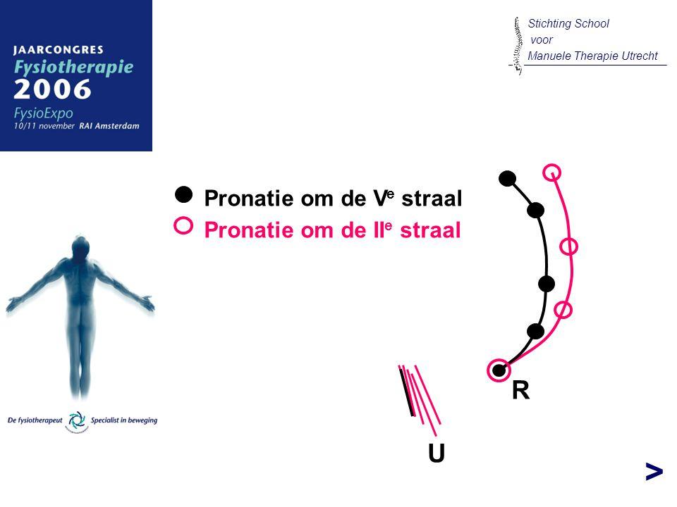 > Stichting School voor Manuele Therapie Utrecht R Pronatie om de V e straal Pronatie om de II e straal U