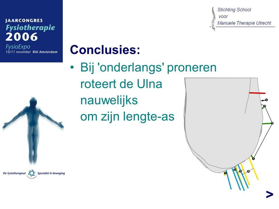 > Bij 'onderlangs' proneren roteert de Ulna nauwelijks om zijn lengte-as Stichting School voor Manuele Therapie Utrecht Conclusies: