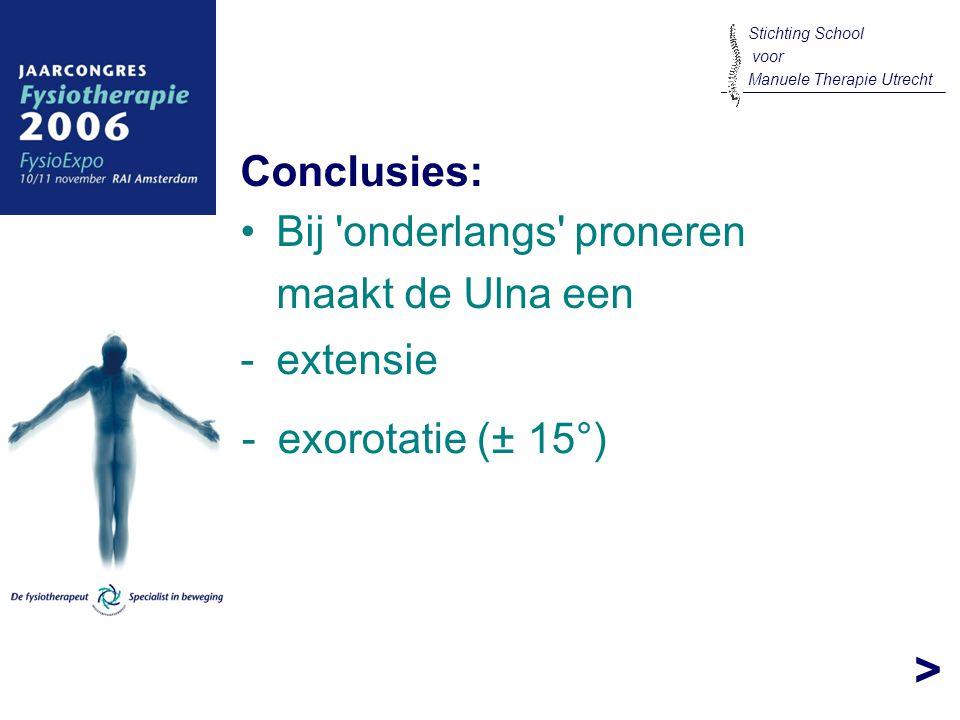 > Bij 'onderlangs' proneren maakt de Ulna een -extensie -exorotatie (± 15°) Stichting School voor Manuele Therapie Utrecht Conclusies: