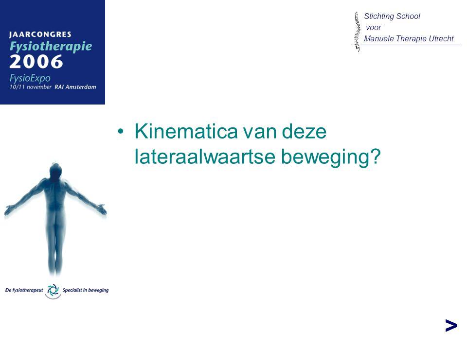 > Kinematica van deze lateraalwaartse beweging? Stichting School voor Manuele Therapie Utrecht