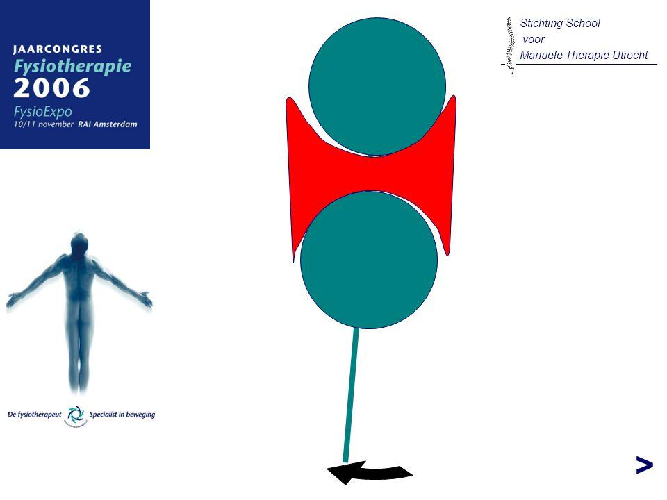 > Stichting School voor Manuele Therapie Utrecht