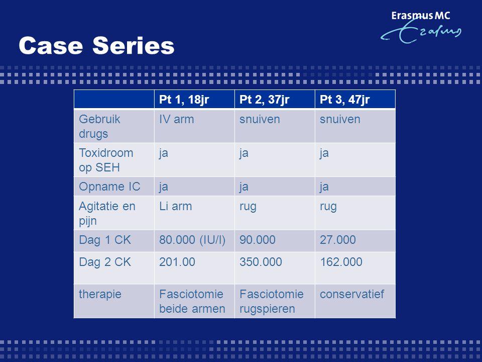 Case Series Pt 1, 18jrPt 2, 37jrPt 3, 47jr Gebruik drugs IV armsnuiven Toxidroom op SEH ja Opname ICja Agitatie en pijn Li armrug Dag 1 CK80.000 (IU/l