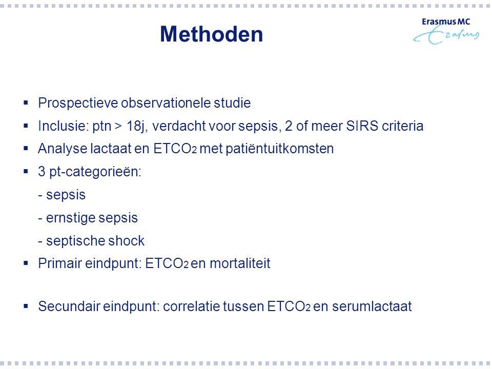 Resultaten  Hoger lactaat, lager ETCO2 in overleden patiënten dan in overlevenden (p = 0.001)  Omgekeerde relatie tussen ETCO 2 en lactaat in de 3 categorieën - sepsis p < 0.01 - ernstige sepsis p < 0.001 - septische shock p = 0.011  3 significante onafhankelijk voorspellende factoren voor mortaliteit: - gebruik van vasopressoren - mechanische ventilatie - abnormale ETCO 2 waarden