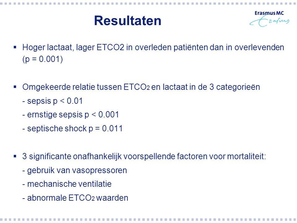 Discussie & Conclusie  ETCO 2 geproduceerd door meerdere factoren, snelle verandering mogelijk (in DKA betrouwbare marker voor MA)  Lactaat hoger, ETCO 2 niet lager bij geïntubeerde patiënten: interpretatie mogelijk toch gecompliceerder  Inclusie door dokters: selectiebias  ETCO 2 voorspellende waarde voor mortaliteit bij patiënten met verdenking sepsis  ETCO 2 niet invasief, snel en goedkoop, snelle herkenning van ernstig zieke patiënten mogelijk  Meer onderzoek noodzakelijk