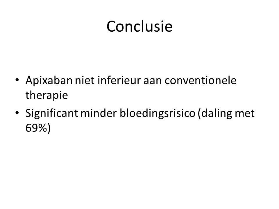 Conclusie Apixaban niet inferieur aan conventionele therapie Significant minder bloedingsrisico (daling met 69%)