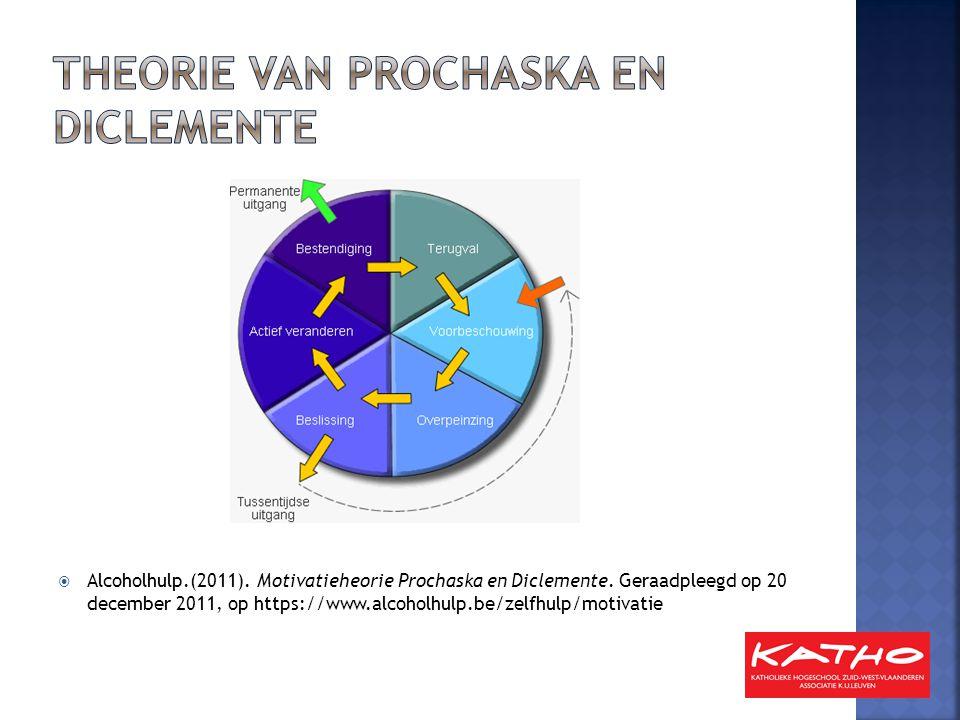  Alcoholhulp.(2011). Motivatieheorie Prochaska en Diclemente.