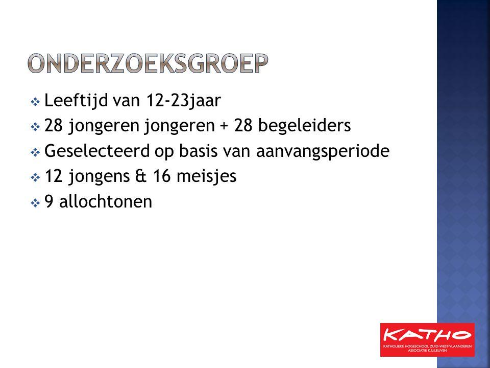  Leeftijd van 12-23jaar  28 jongeren jongeren + 28 begeleiders  Geselecteerd op basis van aanvangsperiode  12 jongens & 16 meisjes  9 allochtonen