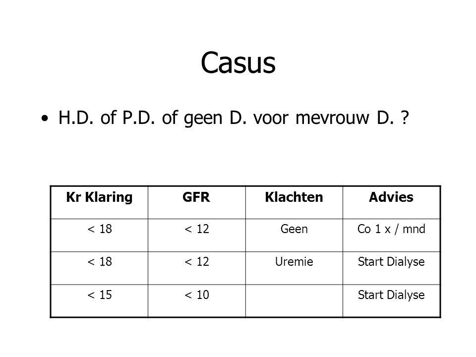 Casus H.D.of P.D. of geen D. voor mevrouw D.