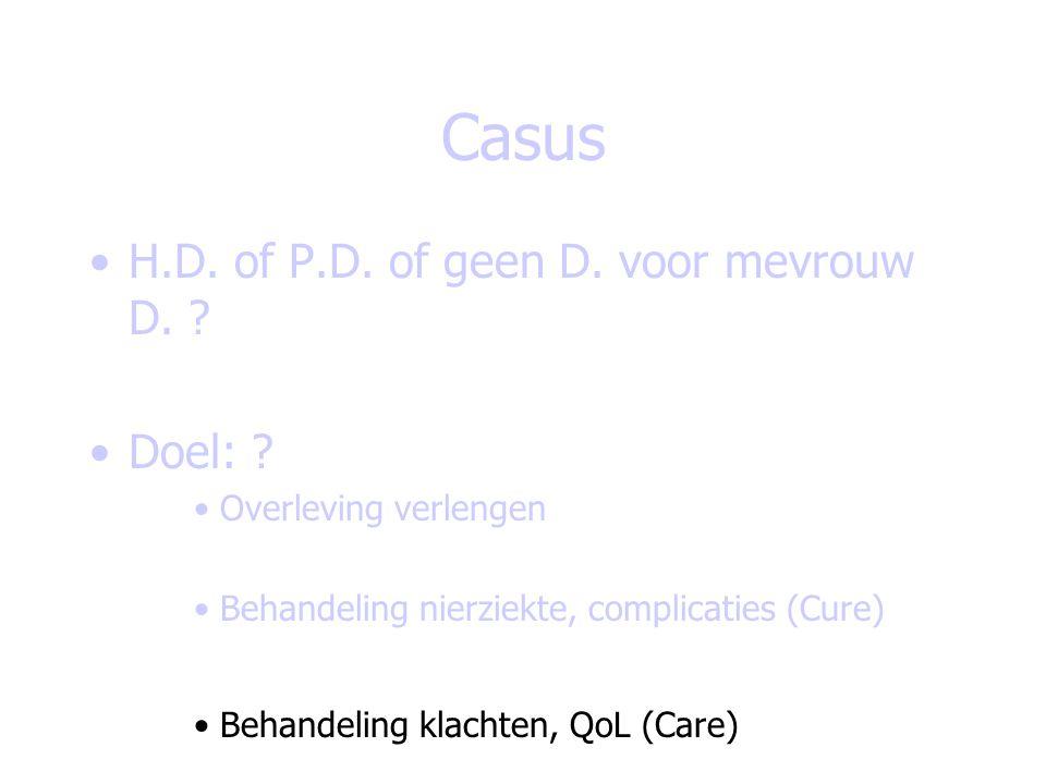Casus H.D.of P.D. of geen D. voor mevrouw D. Doel: .