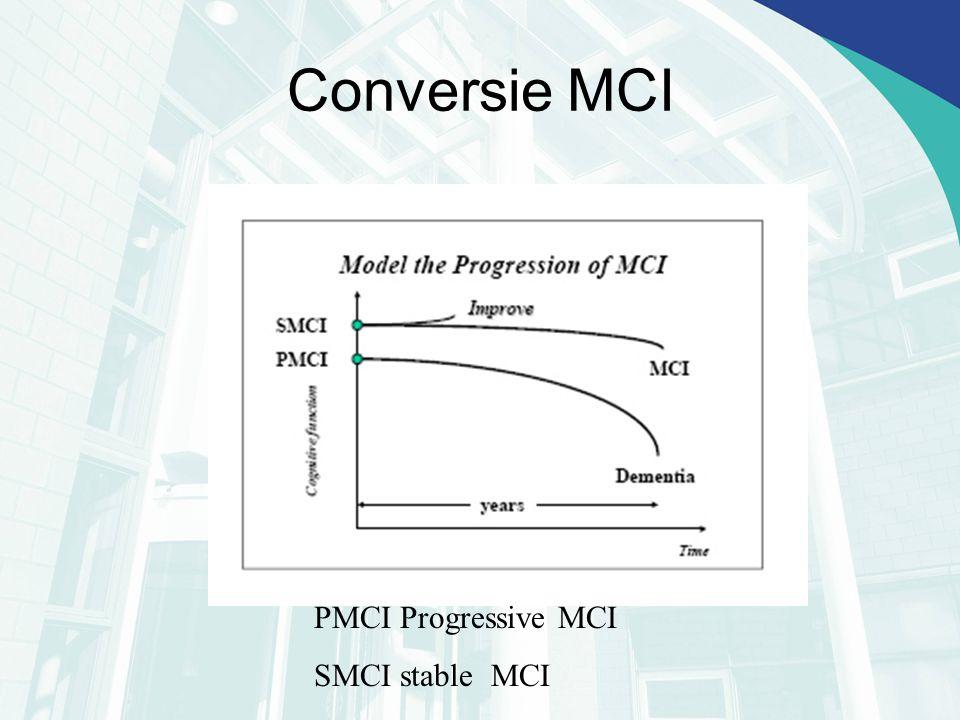 Conversie MCI PMCI Progressive MCI SMCI stable MCI