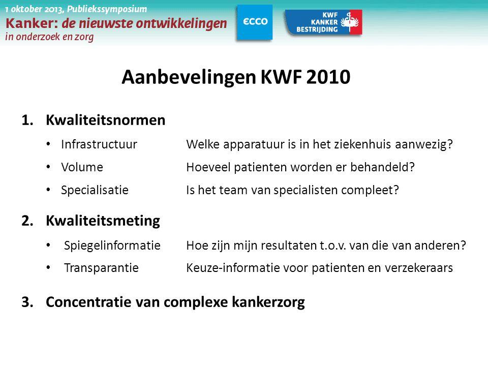 Aanbevelingen KWF 2010 1.Kwaliteitsnormen Infrastructuur Welke apparatuur is in het ziekenhuis aanwezig? Volume Hoeveel patienten worden er behandeld?