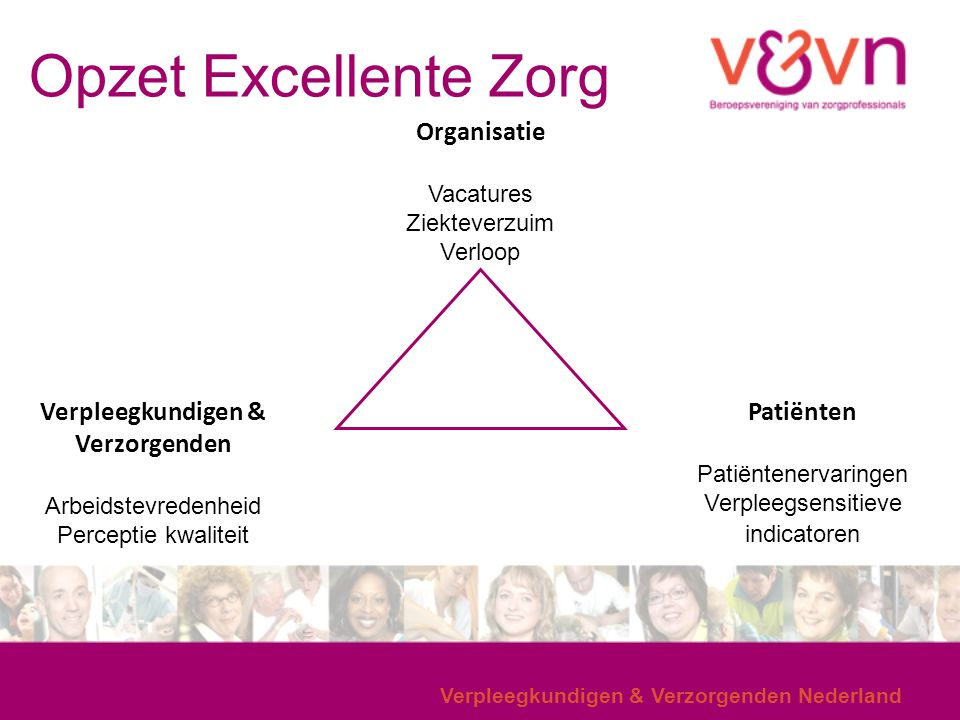 Verpleegkundigen & Verzorgenden Nederland Opzet Excellente Zorg Organisatie Vacatures Ziekteverzuim Verloop Verpleegkundigen & Verzorgenden Arbeidstev