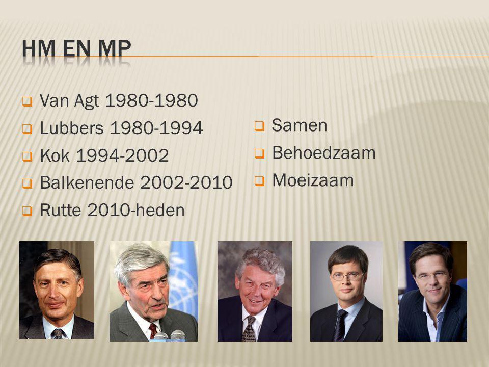  Van Agt 1980-1980  Lubbers 1980-1994  Kok 1994-2002  Balkenende 2002-2010  Rutte 2010-heden  Samen  Behoedzaam  Moeizaam