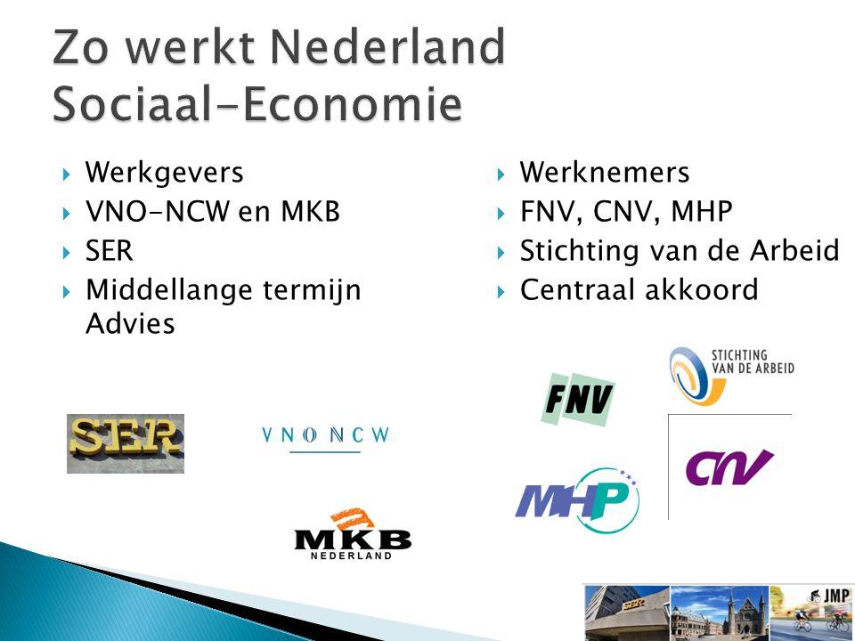  Werkgevers  VNO-NCW en MKB  SER  Middellange termijn Advies  Werknemers  FNV, CNV, MHP  Stichting van de Arbeid  Centraal akkoord