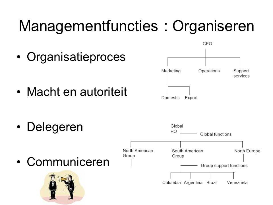 Managementfuncties : Organiseren Organisatieproces Macht en autoriteit Delegeren Communiceren