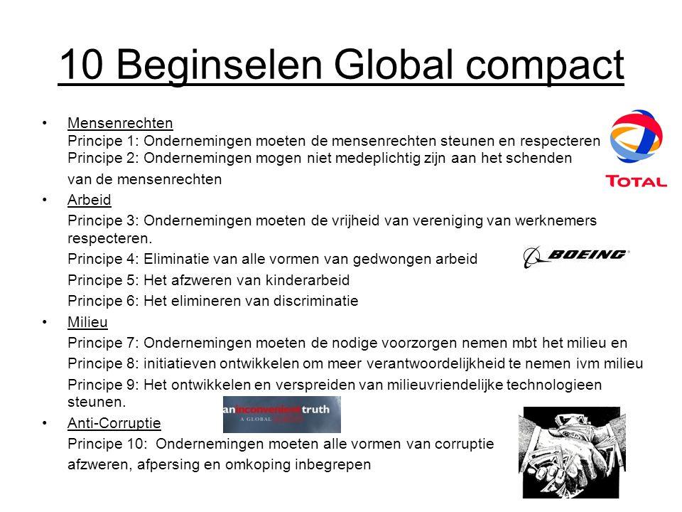 10 Beginselen Global compact Mensenrechten Principe 1: Ondernemingen moeten de mensenrechten steunen en respecteren Principe 2: Ondernemingen mogen ni