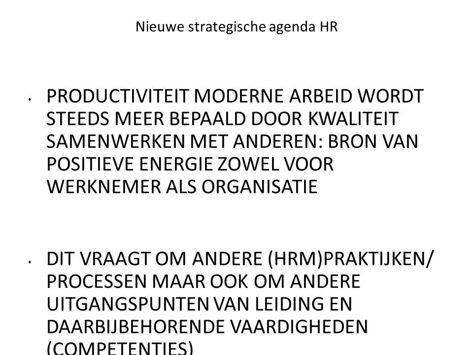 Nieuwe strategische agenda HR PRODUCTIVITEIT MODERNE ARBEID WORDT STEEDS MEER BEPAALD DOOR KWALITEIT SAMENWERKEN MET ANDEREN: BRON VAN POSITIEVE ENERGIE ZOWEL VOOR WERKNEMER ALS ORGANISATIE DIT VRAAGT OM ANDERE (HRM)PRAKTIJKEN/ PROCESSEN MAAR OOK OM ANDERE UITGANGSPUNTEN VAN LEIDING EN DAARBIJBEHORENDE VAARDIGHEDEN (COMPETENTIES)