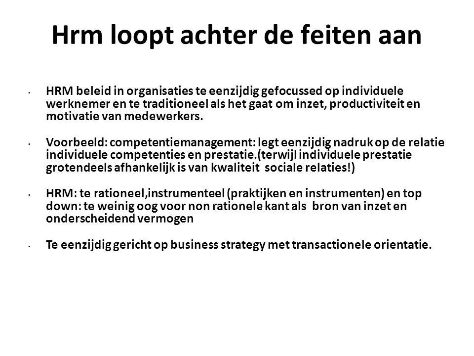 Hrm loopt achter de feiten aan HRM beleid in organisaties te eenzijdig gefocussed op individuele werknemer en te traditioneel als het gaat om inzet, productiviteit en motivatie van medewerkers.