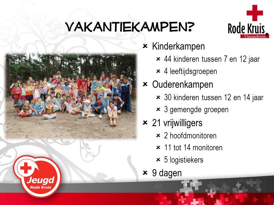  Kinderkampen  44 kinderen tussen 7 en 12 jaar  4 leeftijdsgroepen  Ouderenkampen  30 kinderen tussen 12 en 14 jaar  3 gemengde groepen  21 vri