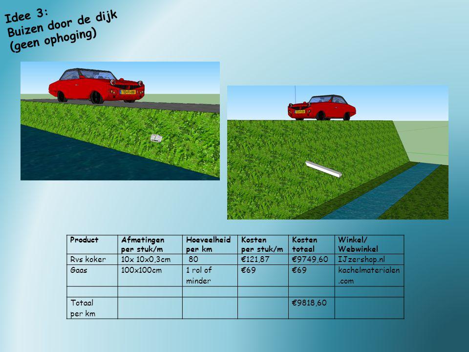Idee 3: Buizen door de dijk (geen ophoging) ProductAfmetingen per stuk/m Hoeveelheid per km Kosten per stuk/m Kosten totaal Winkel/ Webwinkel Rvs koker10x 10x0,3cm 80€121,87€9749,60IJzershop.nl Gaas100x100cm 1 rol of minder €69 kachelmaterialen.com Totaal per km €9818,60