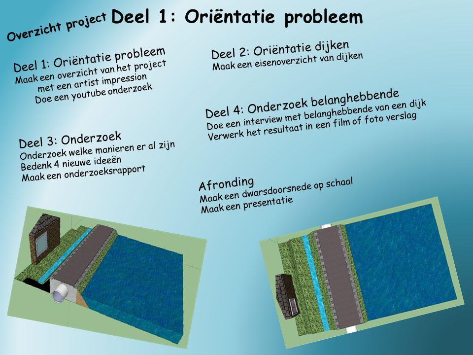 Deel 4: Onderzoek belanghebbende Interview met Rijkswaterstaat Wat doet Rijkswaterstaat voor dijken.