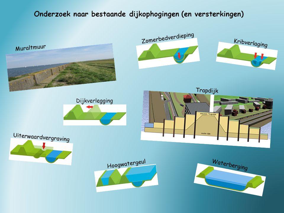 Onderzoek naar bestaande dijkophogingen (en versterkingen) Muraltmuur Trapdijk Dijkverlegging Uiterwaardvergraving Zomerbedverdieping Kribverlaging Hoogwatergeul Waterberging