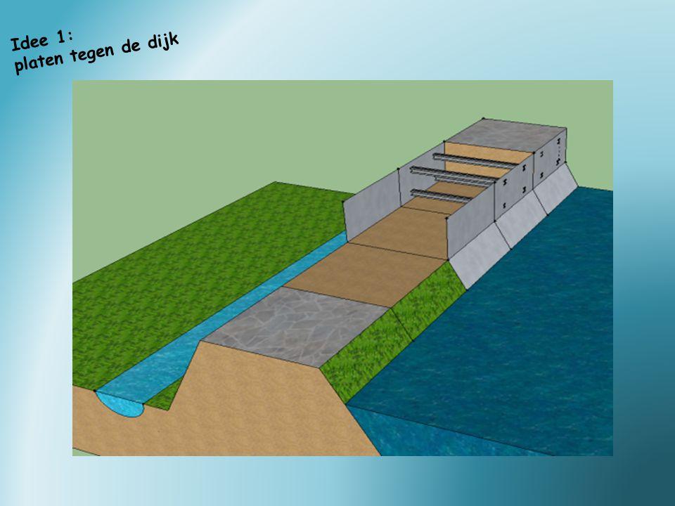 Idee 1: platen tegen de dijk