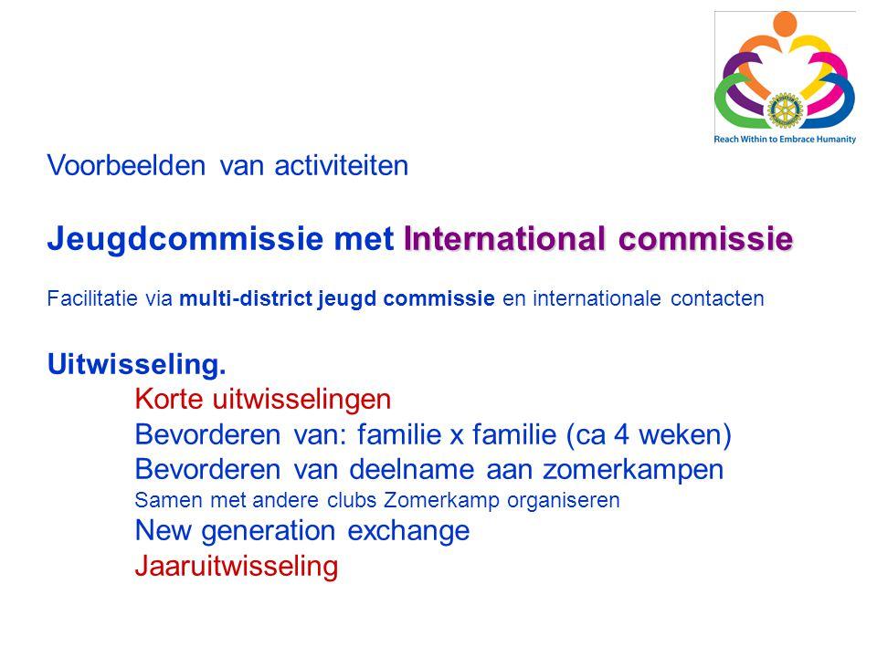Voorbeelden van activiteiten International commissie Jeugdcommissie met International commissie Facilitatie via multi-district jeugd commissie en internationale contacten Uitwisseling.