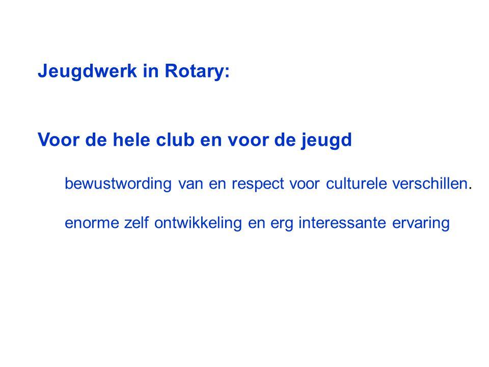 Jeugdwerk in Rotary: Voor de hele club en voor de jeugd bewustwording van en respect voor culturele verschillen. enorme zelf ontwikkeling en erg inter