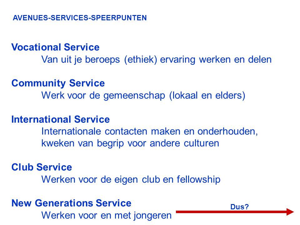 Vocational Service Van uit je beroeps (ethiek) ervaring werken en delen Community Service Werk voor de gemeenschap (lokaal en elders) International Se
