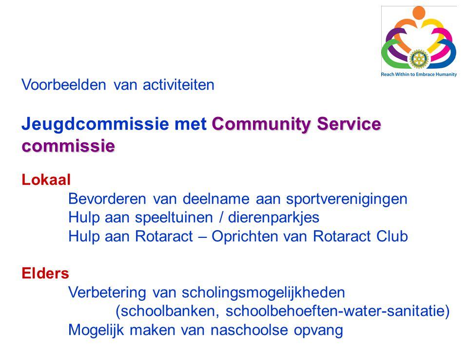 Voorbeelden van activiteiten Community Service commissie Jeugdcommissie met Community Service commissie Lokaal Bevorderen van deelname aan sportvereni