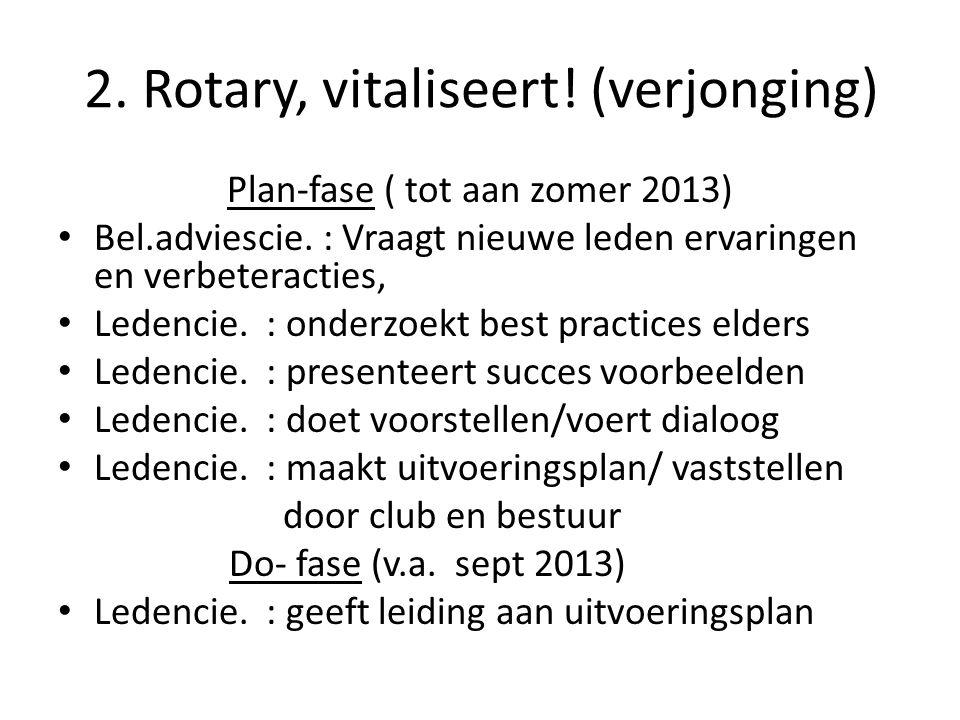 2. Rotary, vitaliseert. (verjonging) Plan-fase ( tot aan zomer 2013) Bel.adviescie.