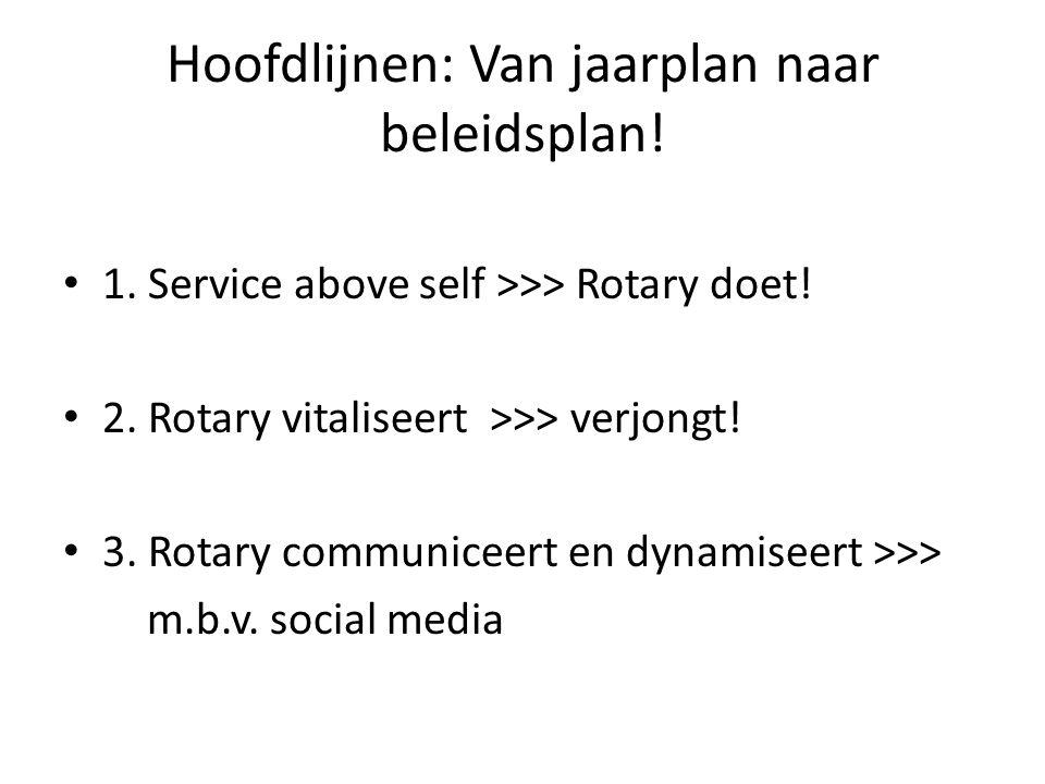 Hoofdlijnen: Van jaarplan naar beleidsplan. 1. Service above self >>> Rotary doet.