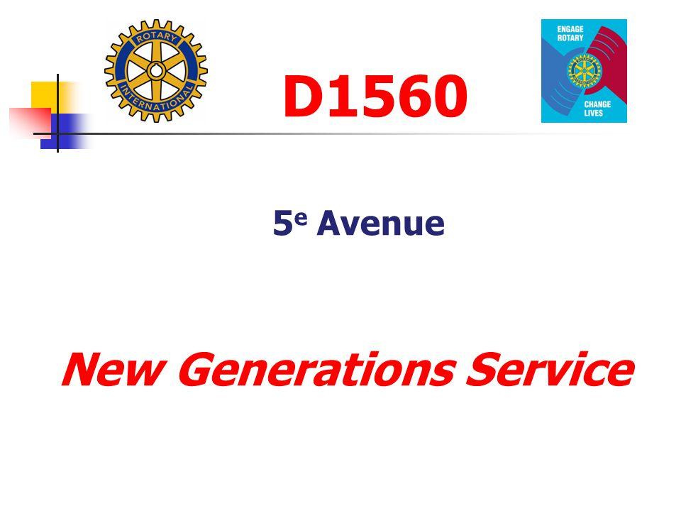 5th avenue New Generations Service Vocational Service Community Service International Service Club Service New Generations Service > werken voor en met jongeren