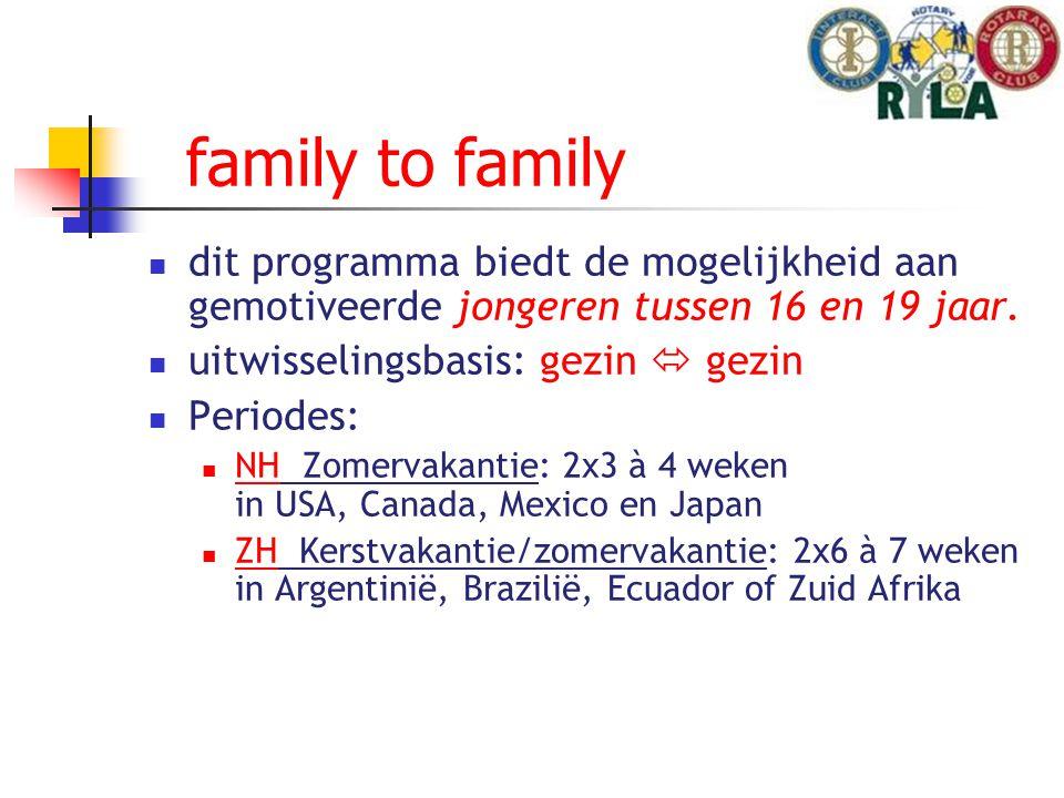 family to family dit programma biedt de mogelijkheid aan gemotiveerde jongeren tussen 16 en 19 jaar.