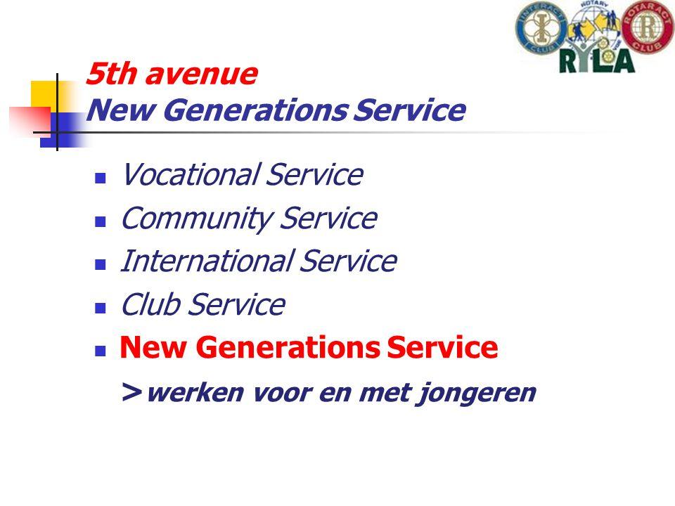 NGS commissie D1560 New Generations Service DJC - Joop VosRC Arnhem RJC'n Club NGS commissarissen NGE Daan WeverRC Enschede RYLA Fons van DijkRC Rozendaal-Veluwezoom ROTARACT.